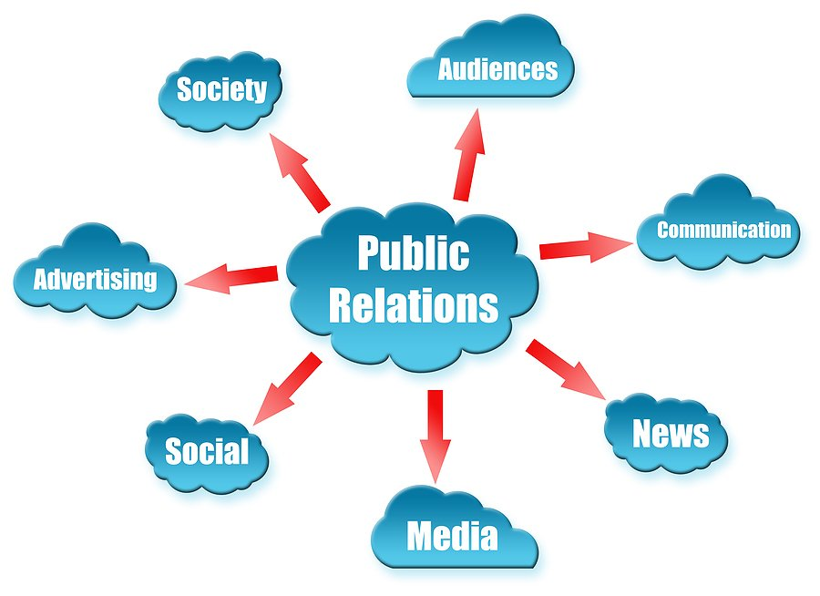 Kênh tiếp thị PR Online | PR Online | Quảng Cáo Siêu Tốc.Com