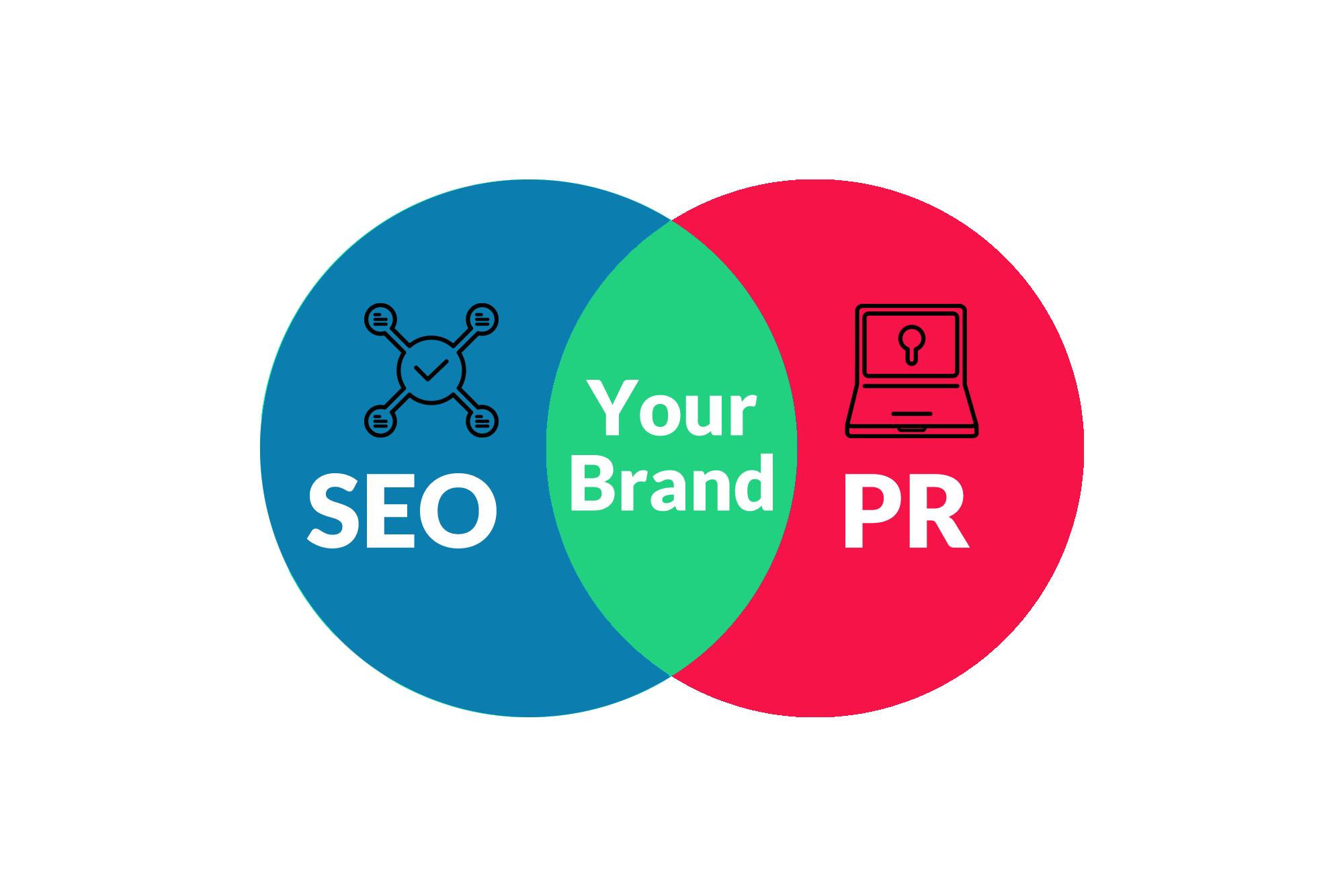 PR Online với SEO | PR Online | Quảng Cáo Siêu Tốc.Com