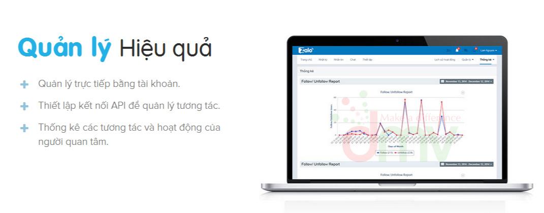 Zalo Page có chức năng quản lí hiệu quả cho người dùng