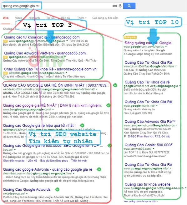 Vị trí hiển thị cho dịch vụ của Google và kết quả cho dịch vụ SEO