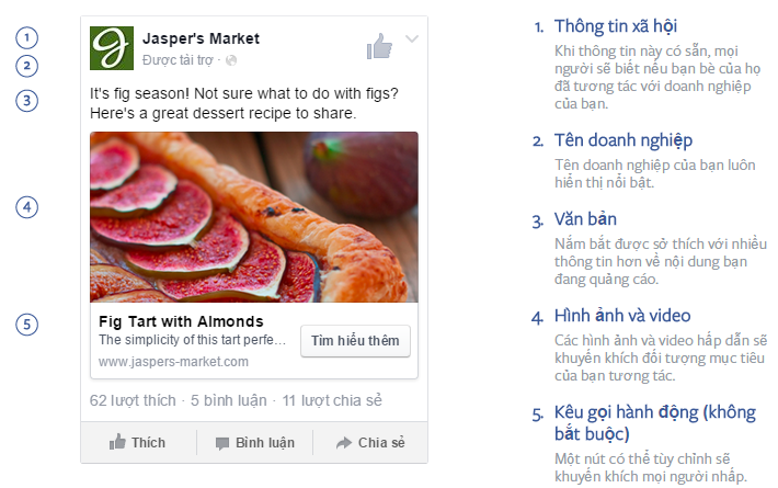 Khái quát nội dung viết quảng cáo trên Facebook