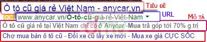 Nội dung quảng cáo gồm có 3 phần Tiêu đề - URL - Mô tả (2 dòng cuối)