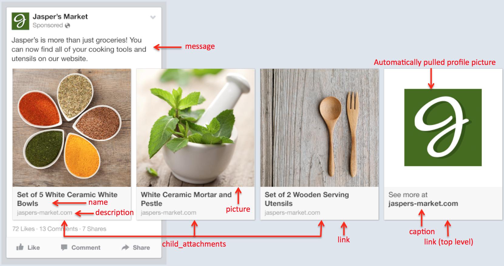 Tạo quảng cáo Multi - Product với ý nghĩa về các vị trí cần nhớ