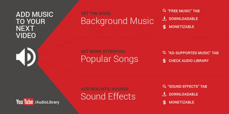 Youtube Audio Library Set up
